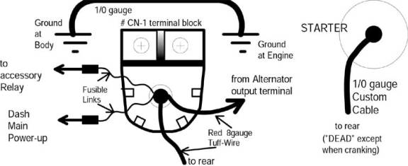 Catalog Mad Dog Solenoid Wiring Diagram on