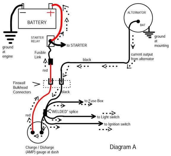 Ammeter Gauge Wiring Ford on 1965 mustang gauge wiring diagram