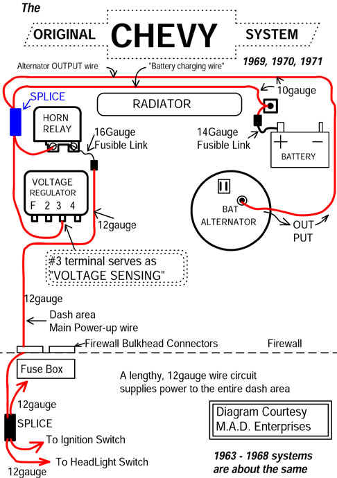 chevym4 cs144 wiring diagram cs144 alternator swap \u2022 wiring diagrams j Basic Chevy Alternator Wiring Diagram at fashall.co