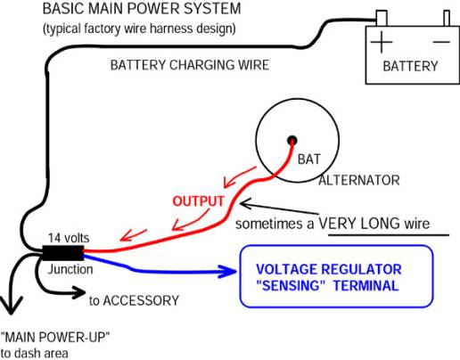 delco one wire alternator wiring diagram wiring diagram and one wire alternator wiring diagram