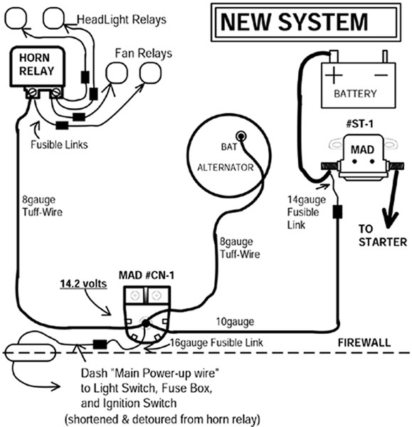 trunk mounted battery wiring diagram mopar    wiring diagram